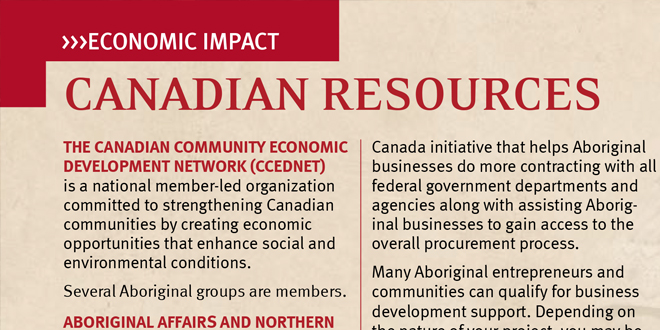 Canadian Resources